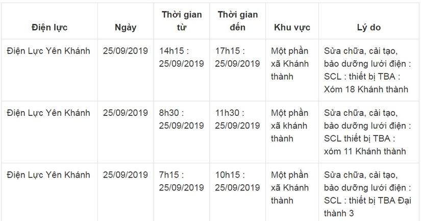 Lịch cắt điện ở Ninh Bình từ ngày 22/9 đến 26/99