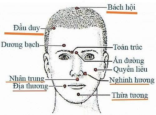 Bấm huyệt chữa tai biến và di chứng tai biến mạch máu não 3