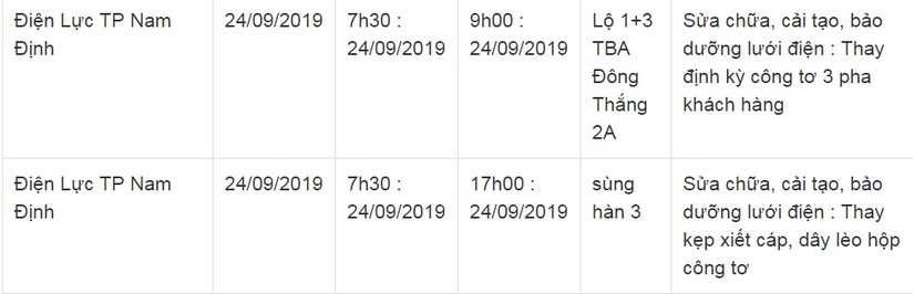 Lịch cắt điện ở Nam Định ngày 24 và 25 tháng 9/201921