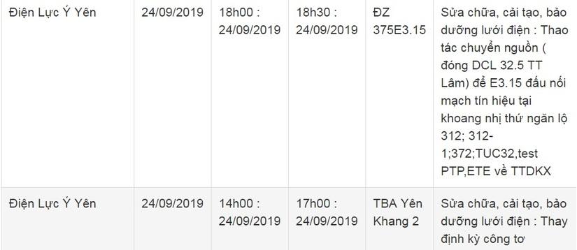 Lịch cắt điện ở Nam Định ngày 24 và 25 tháng 9/20192