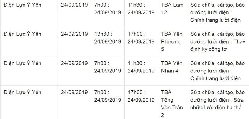 Lịch cắt điện ở Nam Định ngày 24 và 25 tháng 9/20194
