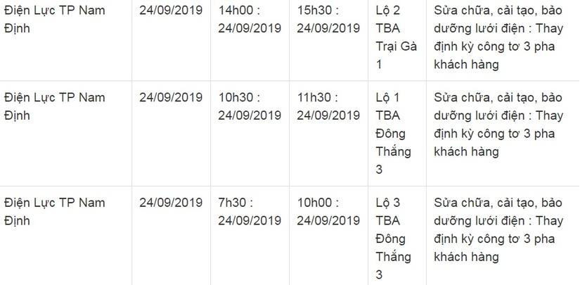 Lịch cắt điện ở Nam Định ngày 24 và 25 tháng 9/201919