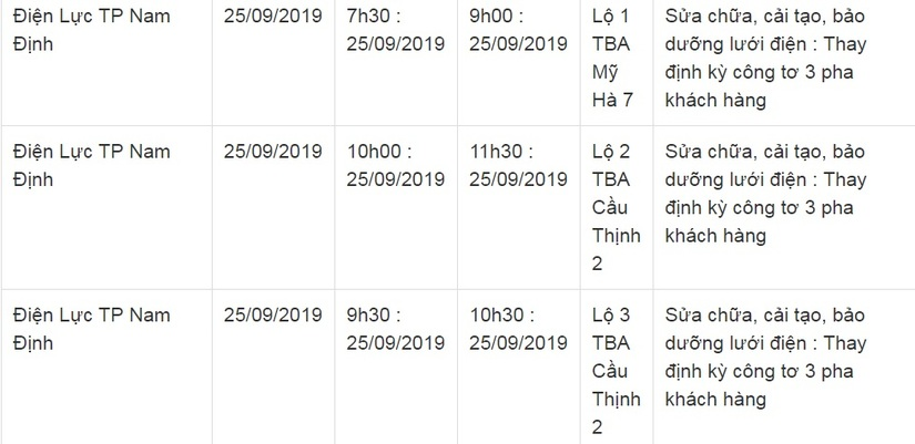 Lịch cắt điện ở Nam Định ngày 24 và 25 tháng 9/201914