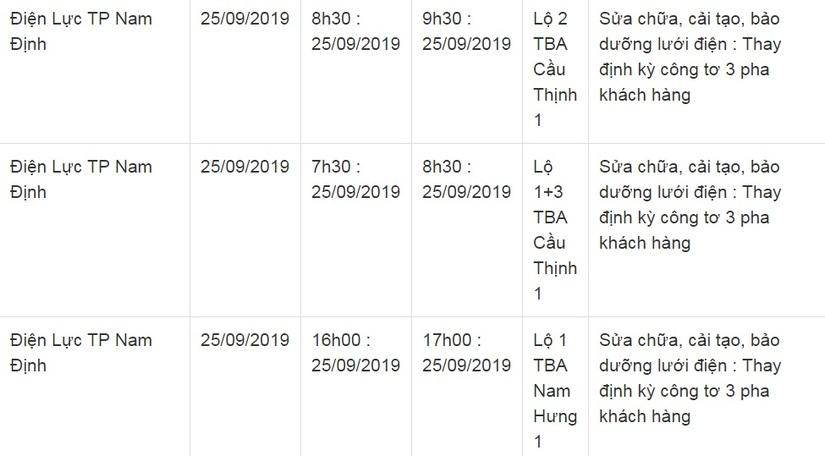 Lịch cắt điện ở Nam Định ngày 24 và 25 tháng 9/201915