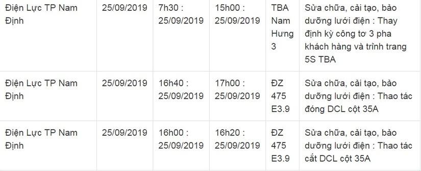 Lịch cắt điện ở Nam Định ngày 24 và 25 tháng 9/201917