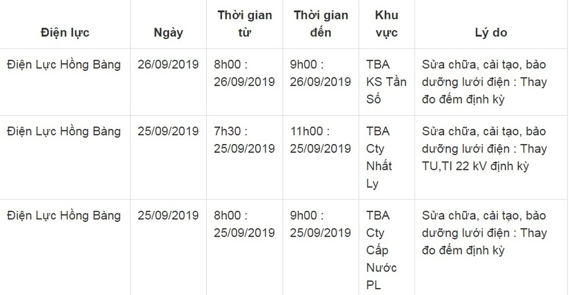 Lịch cắt điện ở Hải Phòng từ ngày 24/9 đến 30/911