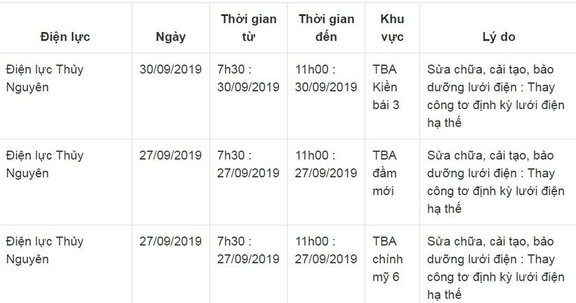 Lịch cắt điện ở Hải Phòng từ ngày 24/9 đến 30/917