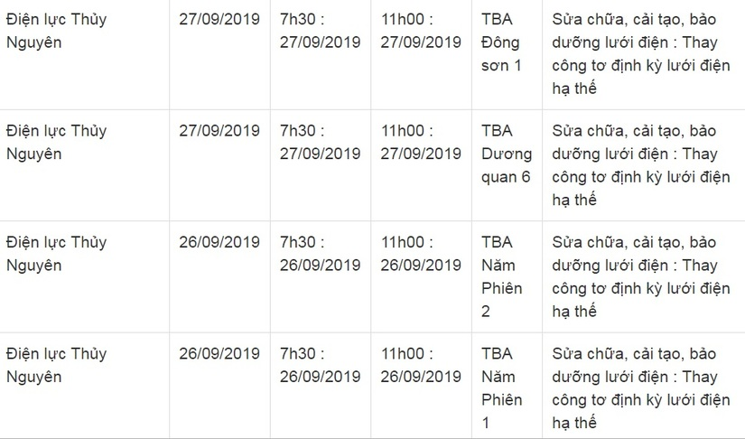 Lịch cắt điện ở Hải Phòng từ ngày 24/9 đến 30/919