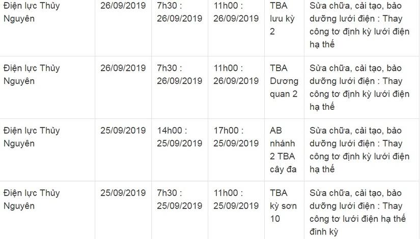 Lịch cắt điện ở Hải Phòng từ ngày 24/9 đến 30/918