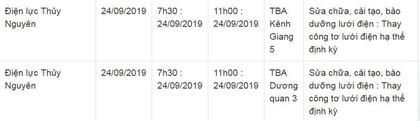 Lịch cắt điện ở Hải Phòng từ ngày 24/9 đến 30/9
