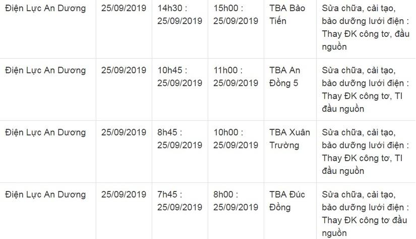Lịch cắt điện ở Hải Phòng từ ngày 24/9 đến 30/912