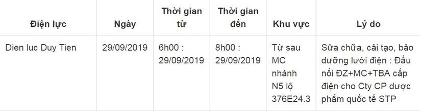 Lịch cắt điện ở Hà Nam từ ngày 27/9 đến 29/9 2