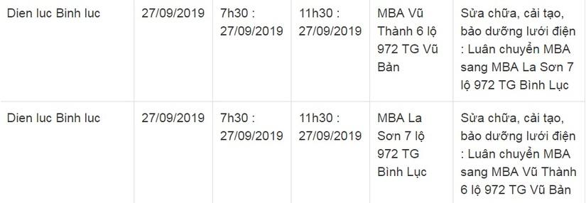 Lịch cắt điện ở Hà Nam từ ngày 27/9 đến 29/9 5