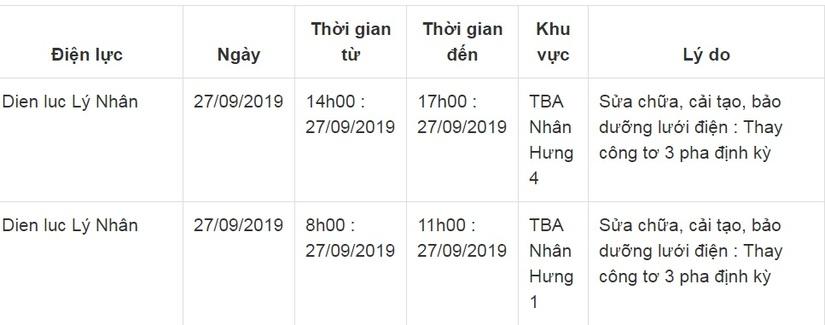 Lịch cắt điện ở Hà Nam từ ngày 27/9 đến 29/9 6