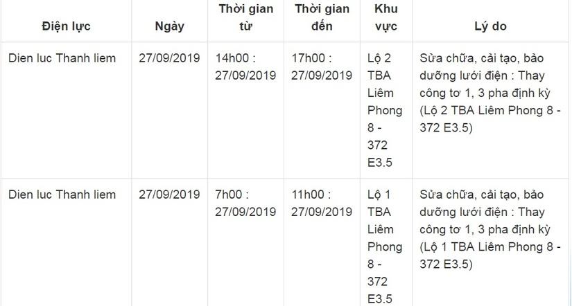 Lịch cắt điện ở Hà Nam từ ngày 27/9 đến 29/9 7