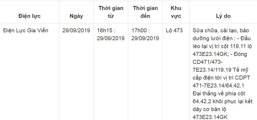Lịch cắt điện ở Ninh Bình ngày 29 và 30 tháng 9/201916