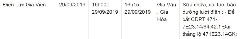 Lịch cắt điện ở Ninh Bình ngày 29 và 30 tháng 9/201919