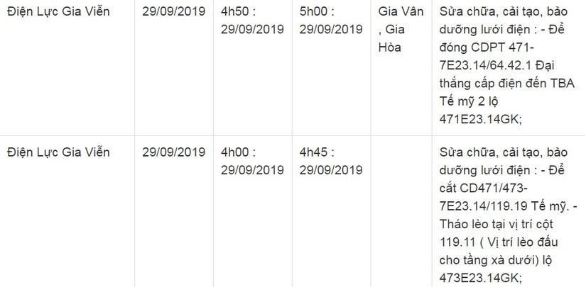 Lịch cắt điện ở Ninh Bình ngày 29 và 30 tháng 9/201910