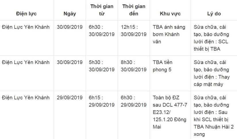 Lịch cắt điện ở Ninh Bình ngày 29 và 30 tháng 9/20193