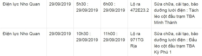 Lịch cắt điện ở Ninh Bình ngày 29 và 30 tháng 9/20197