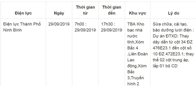 Lịch cắt điện ở Ninh Bình ngày 29 và 30 tháng 9/20199