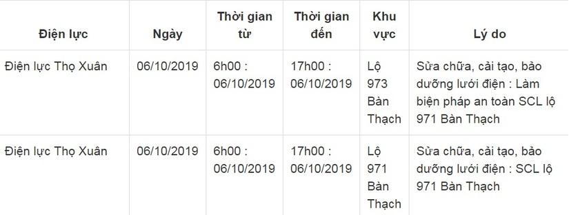 Lịch cắt điện ở Thanh Hóa từ ngày 3/10 đến 8/102