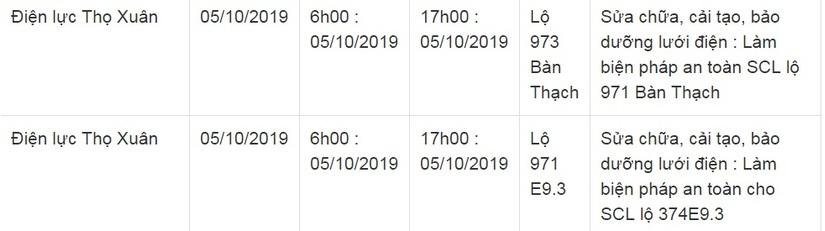 Lịch cắt điện ở Thanh Hóa từ ngày 3/10 đến 8/103
