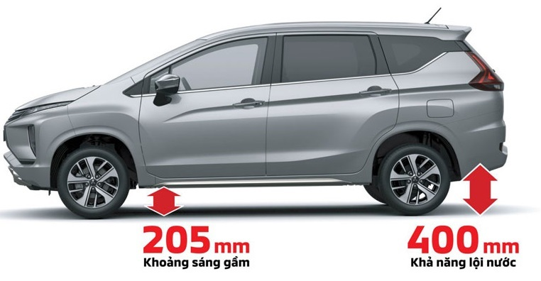 Mitsubishi Xpander bản đặc biệt giá 650 triệu đồng được trang bị thêm 3