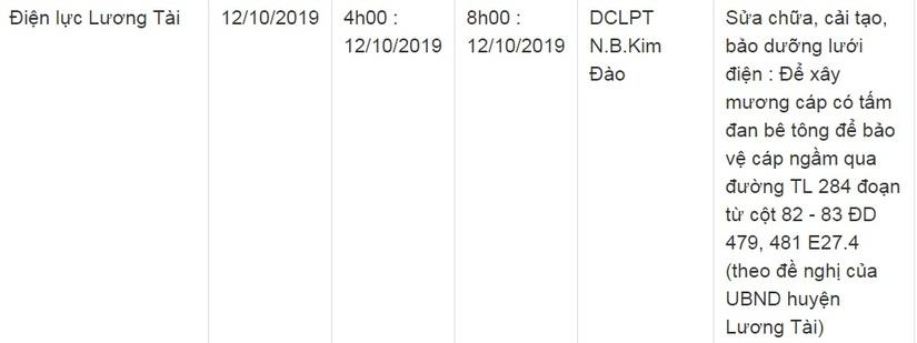Lịch cắt điện ở Bắc Ninh từ ngày 5/10 đến 14/107