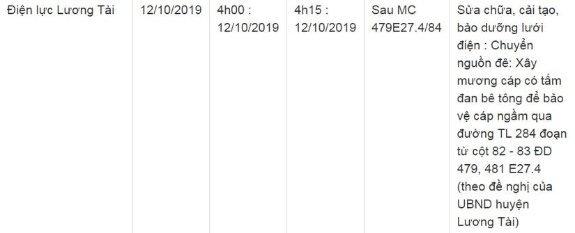 Lịch cắt điện ở Bắc Ninh từ ngày 5/10 đến 14/1011