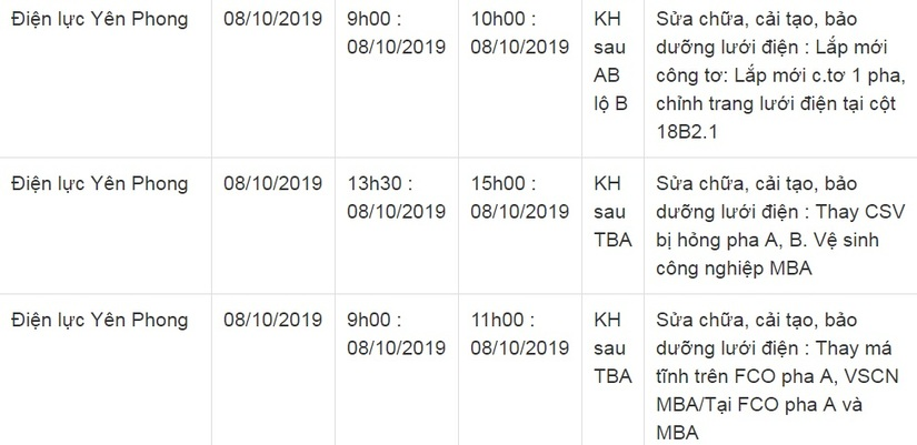 Lịch cắt điện ở Bắc Ninh từ ngày 5/10 đến 14/109