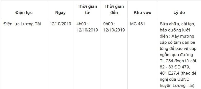 Lịch cắt điện ở Bắc Ninh từ ngày 5/10 đến 14/106
