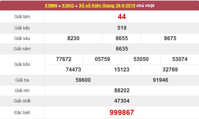kết quả xổ số Kiên Giang chủ nhật ngày 29/9/2019