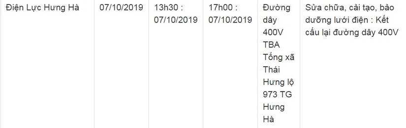 Lịch cắt điện ở Thái Bình từ ngày 8/10 đến 10/1023
