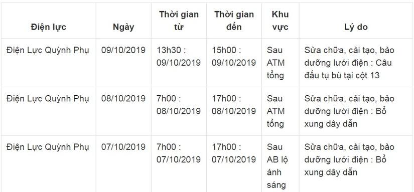 Lịch cắt điện ở Thái Bình từ ngày 8/10 đến 10/1024