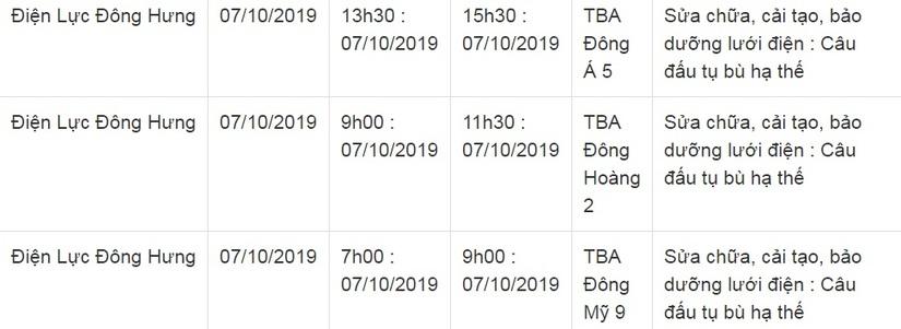 Lịch cắt điện ở Thái Bình từ ngày 8/10 đến 10/1057