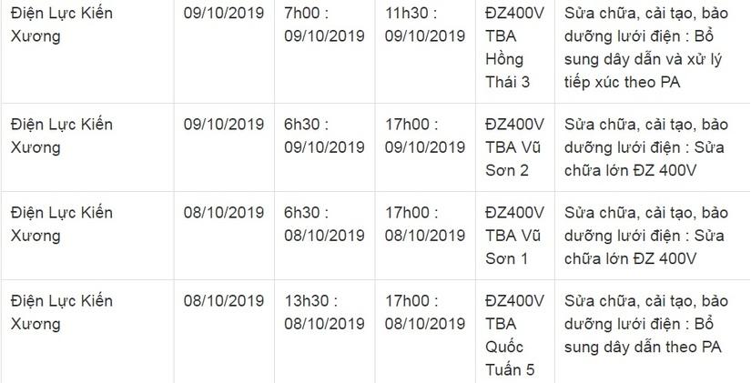 Lịch cắt điện ở Thái Bình từ ngày 8/10 đến 10/1029