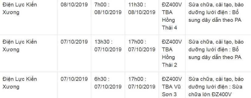 Lịch cắt điện ở Thái Bình từ ngày 8/10 đến 10/1028