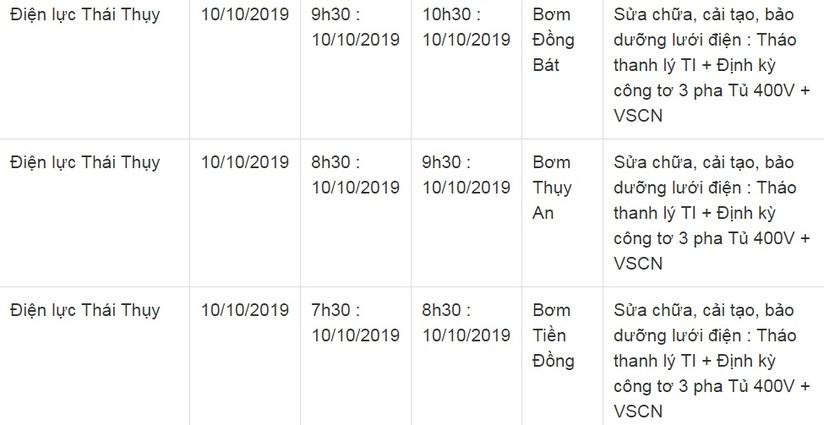 Lịch cắt điện ở Thái Bình từ ngày 8/10 đến 10/102
