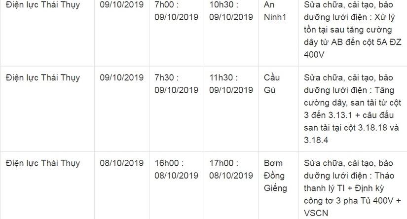 Lịch cắt điện ở Thái Bình từ ngày 8/10 đến 10/103
