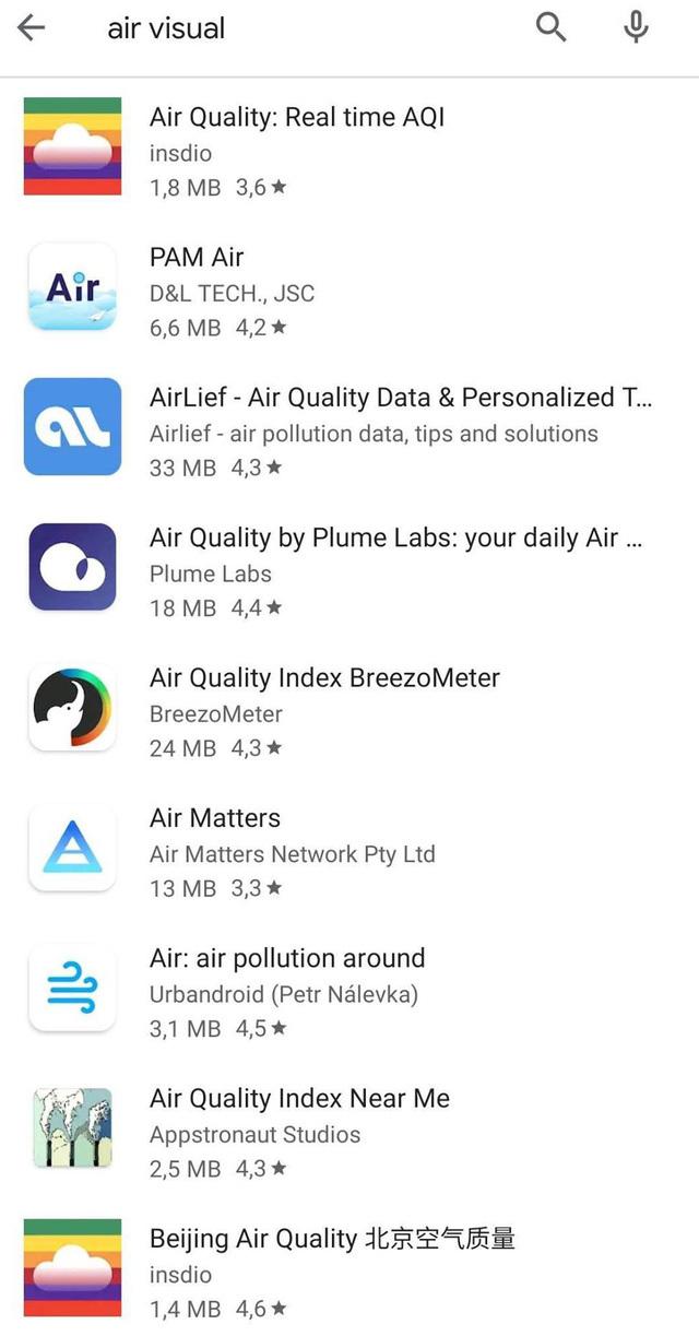 Ứng dụng AirVisual cảnh báo ô nhiễm môi trường bỗng dưng biến mất