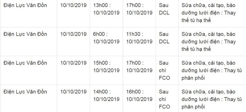 Lịch cắt điện ở Quảng Ninh từ ngày 10/10 đến 12/103
