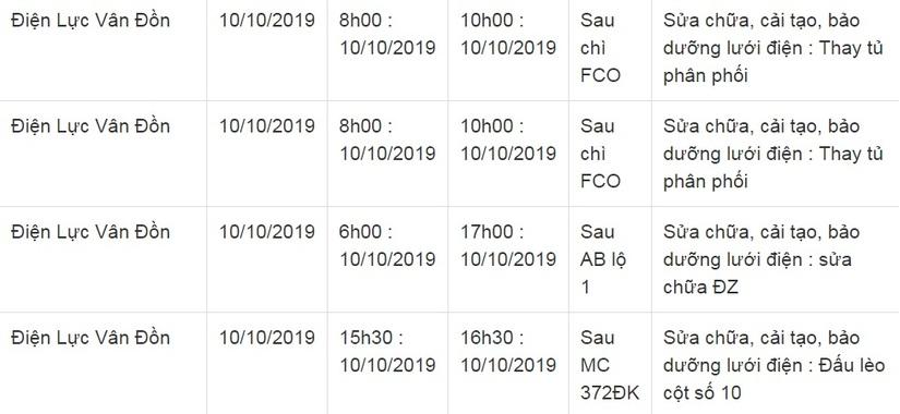 Lịch cắt điện ở Quảng Ninh từ ngày 10/10 đến 12/108
