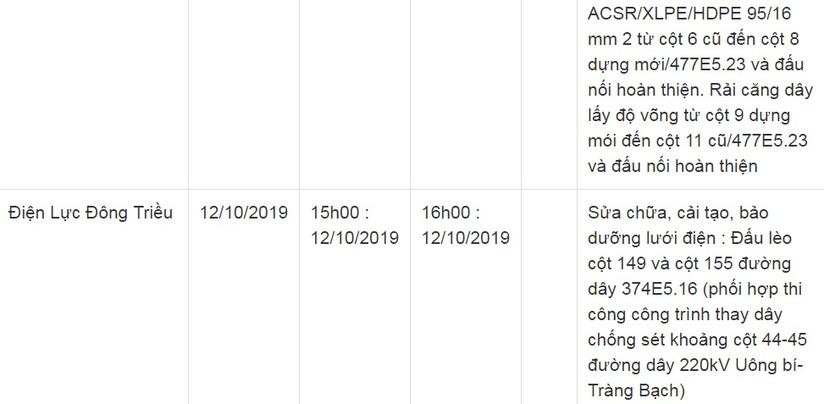 Lịch cắt điện ở Quảng Ninh từ ngày 10/10 đến 12/109