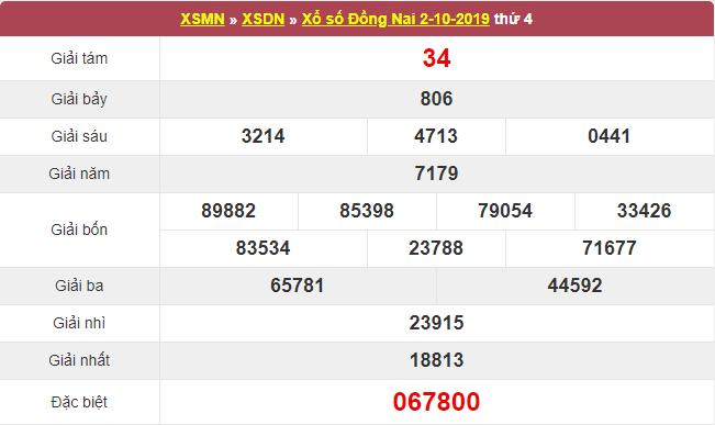 kết quả xổ số Đồng Nai thứ 4 ngày 2/10/2019