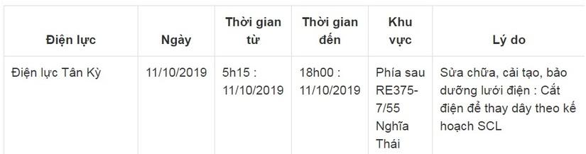 Lịch cắt điện ở Nghệ An từ ngày 11/10 đến ngày 14/1011