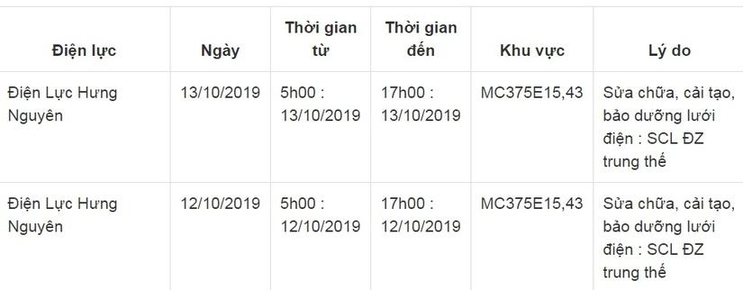 Lịch cắt điện ở Nghệ An từ ngày 11/10 đến ngày 14/1013