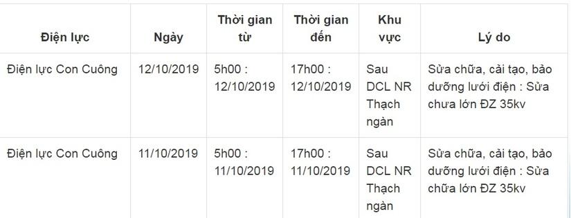 Lịch cắt điện ở Nghệ An từ ngày 11/10 đến ngày 14/1015