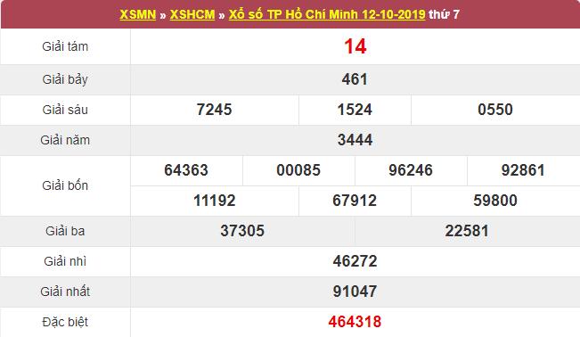 kết quả xổ số Hồ Chí Minh thứ 7 ngày 12/10/2019