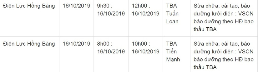 Lịch cắt điện ở Hải Phòng từ ngày 15/10 đến 19/1011